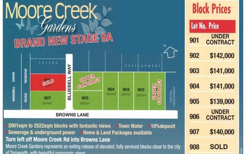 Lot 901 - 908 Moore Creek Gardens Stage 9A, Tamworth NSW 2340