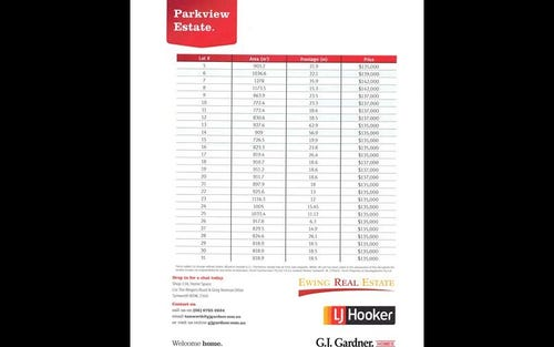 Lot 16 Parkview Estate, Gunnedah NSW 2380